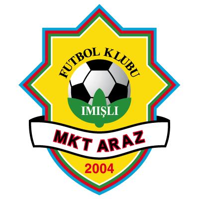 MKT-Araz Futbol Klubu Imishli